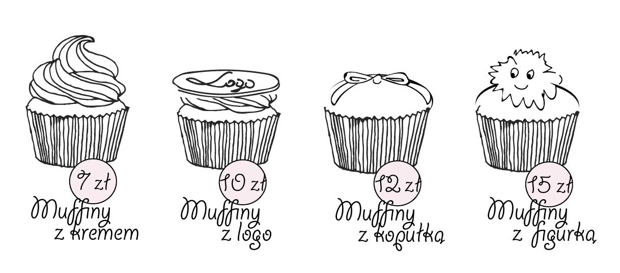 ceny muffinek