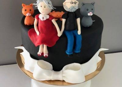 tort rodzina